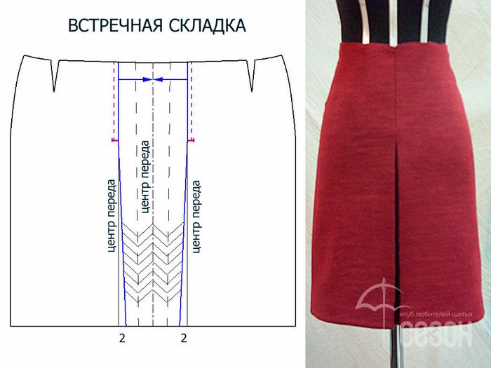 Как сшить платье с складками на юбке 384