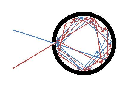 РИС 11-1 (429x286, 74Kb)