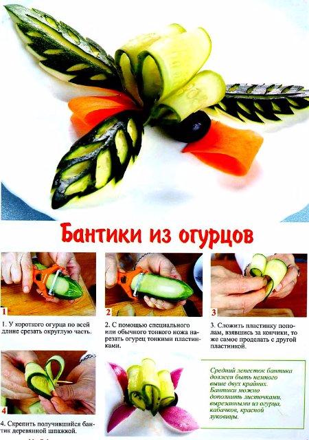 Мастер класс по украшению блюд своими руками