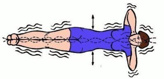 Упражнение К. Ниши «Золотая рыбка» для позвоночника