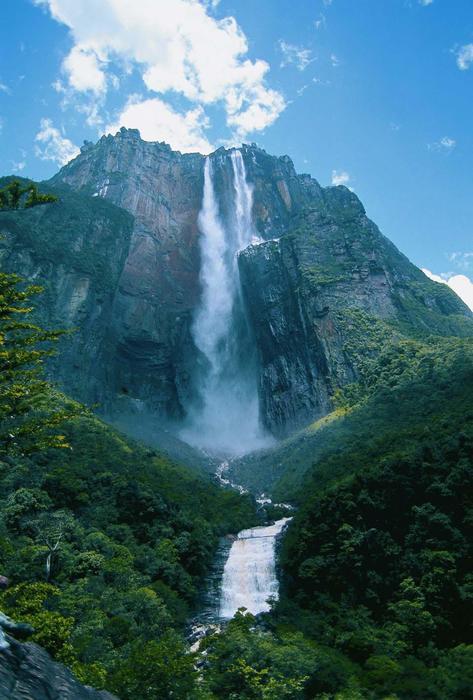 Что такое водопад? Типы водопадов