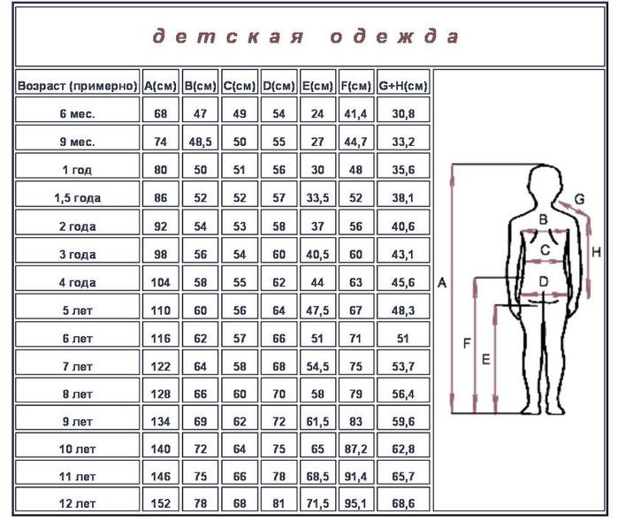 таблица детских размеров/3071837_ (700x589, 126Kb)