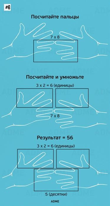 10 простых математических трюков