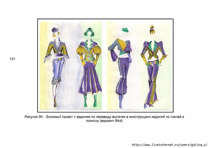 Моделирование Одежды Это