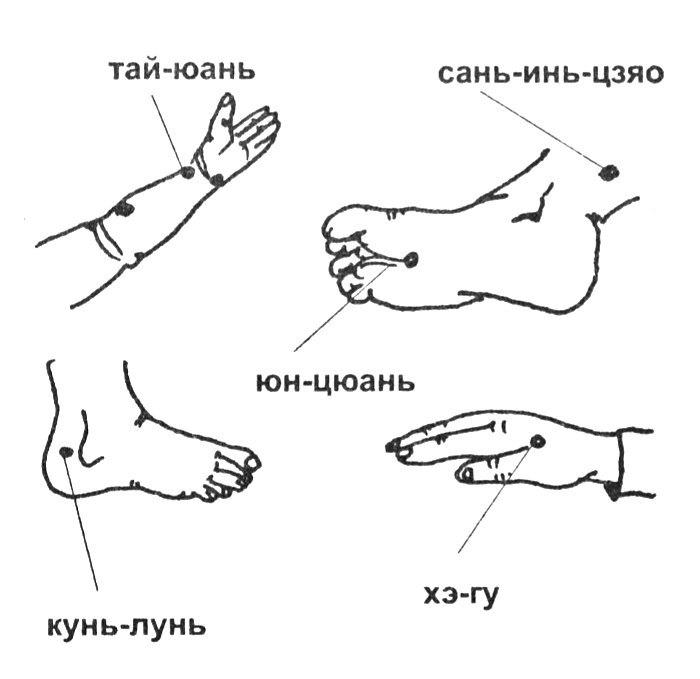 "alt=""Избавляемся от бессонницы с помощью точечного массажа!""/2835299_Izbavlyaemsya_ot_bessonnici_s_pomoshu_tochechnogo_massaja1 (700x679, 38Kb)"