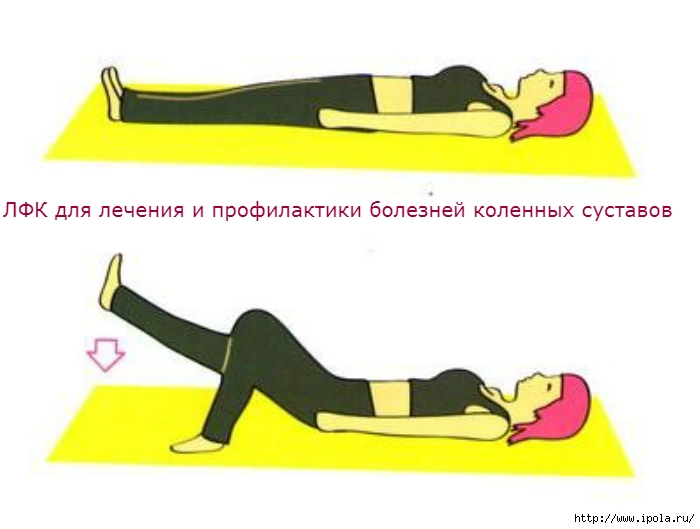 гимнастика при артрозе коленного сустава в картинках