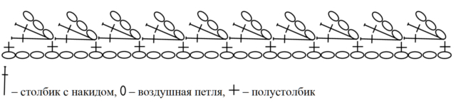 3937385_obveazkagorlovinysvitera2shema (640x151, 49Kb)
