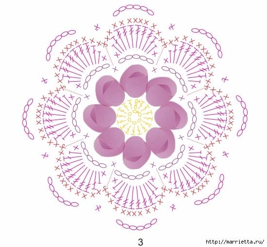 Крючком. Коврик с цветами из пряжи травка (4) (550x508, 182Kb)