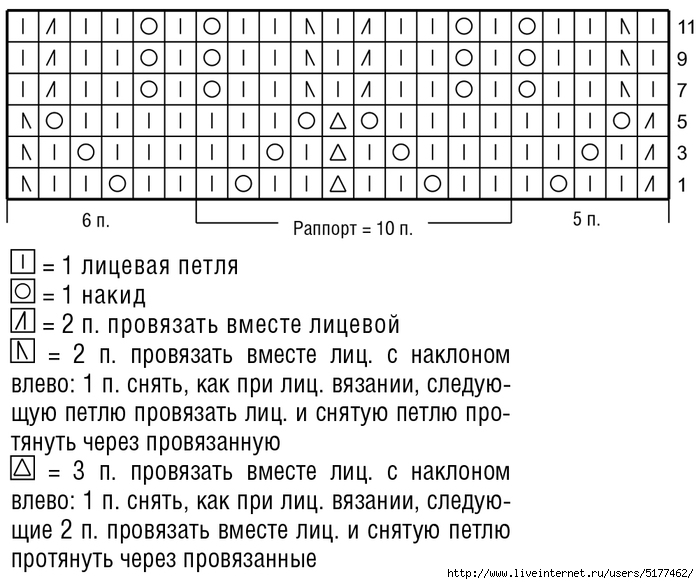 5177462_689377a79c3daac2c8af29763690b105 (700x584, 222Kb)
