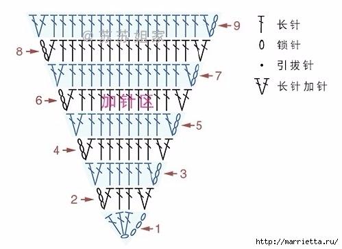 Плед крючком из разноцветных ромбов. Схемы вязания (6) (499x363, 91Kb)