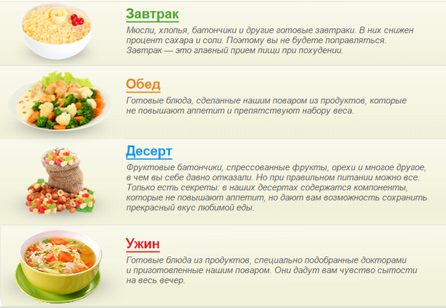Как питаться на пп чтобы похудеть меню