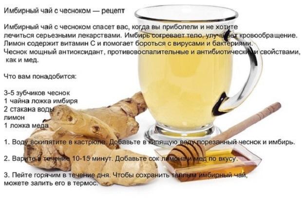 Имбирный чай рецепт для похудения