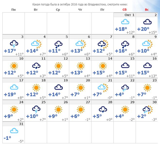 погода в тамбове на 14 октября задачи такое
