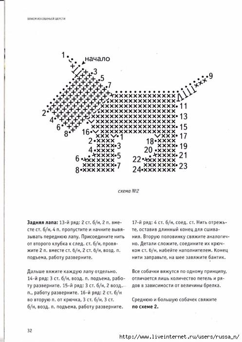 Миниатюрные игрушки собачки схемы все породы вязание крючком 334