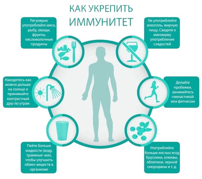 Иммунитет нужный/6173900_441 (700x618, 190Kb)