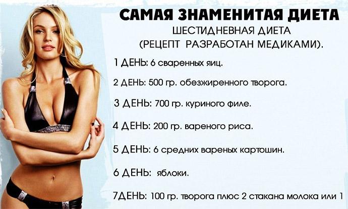 Лучшие рецепты для похудения в домашних условиях