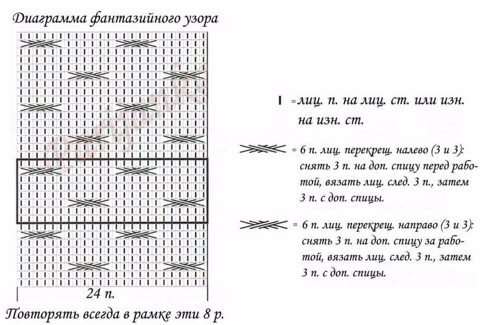 detskij-sharf-spitsami-19 (700x474, 235Kb)