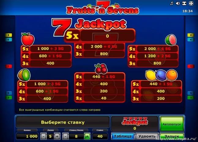 Как выиграть деньги в игровом автомате «Fruits'n Sevens» казино Вулкан/3925073_ScreenShot035 (647x463, 170Kb)