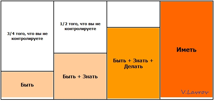 5954460_Bitznatdelatimet (693x329, 41Kb)