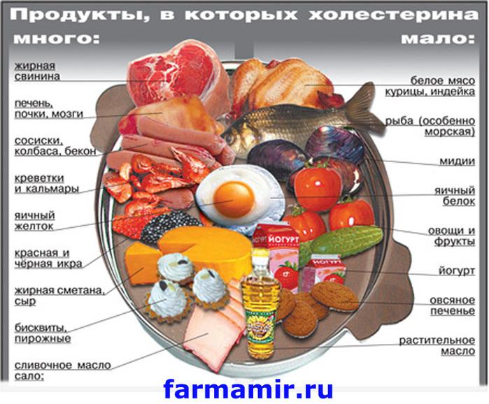 От холестерина/6174149_chtosposobstvuetsnizheniyuholesterina (700x578, 175Kb)