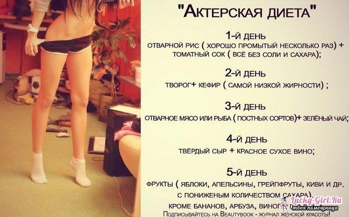 Диета для подростков 11, 12, 13,14,15, 16 лет для