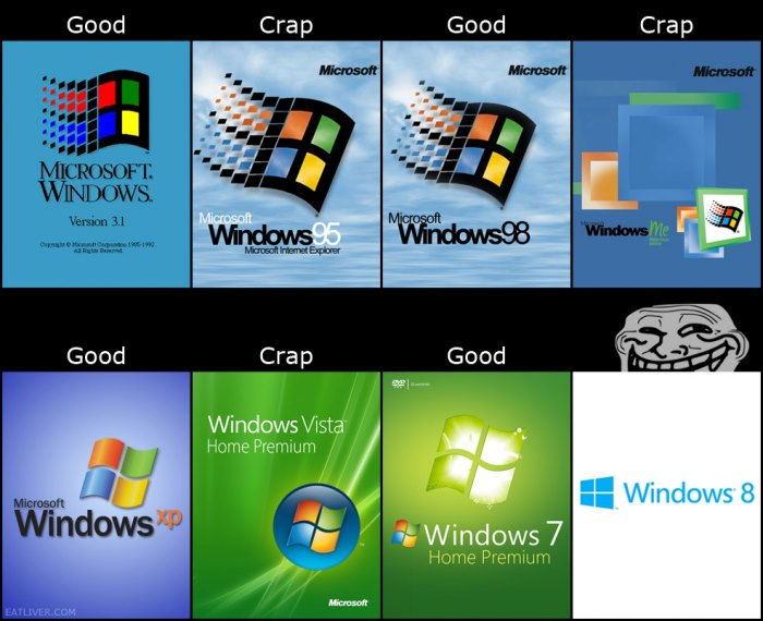 windows-evolution (700x570, 70Kb)