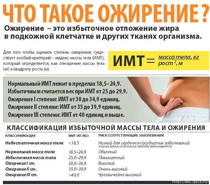 "alt=""Что такое ожирение?""/2835299_chto_takoe_ojirenie (700x615, 244Kb)"
