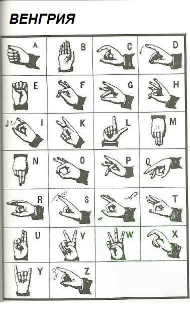 ручная азбука глухих Венгрии (378x626, 83Kb)