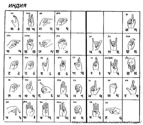 ручная азбука глухих индия (556x486, 155Kb)