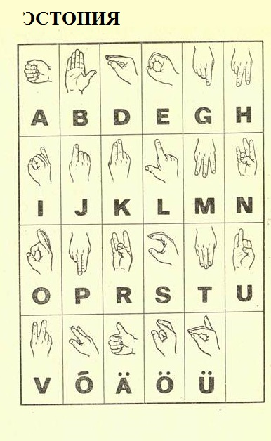 ручная азбука глухих эстонии (386x628, 80Kb)