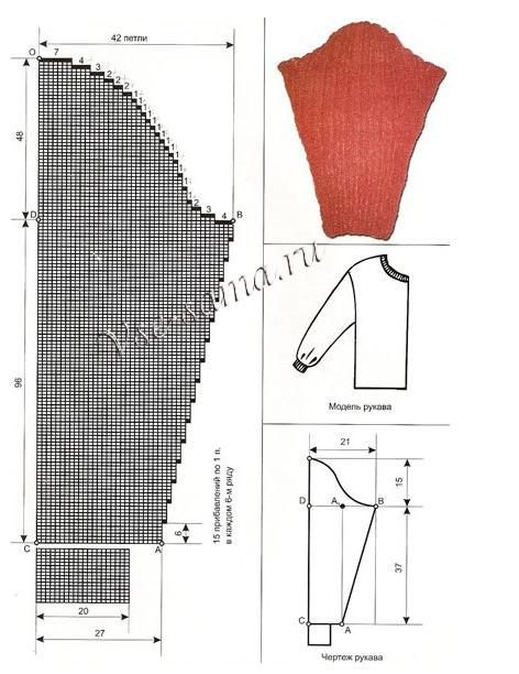 Схема вязания спицами рукавов