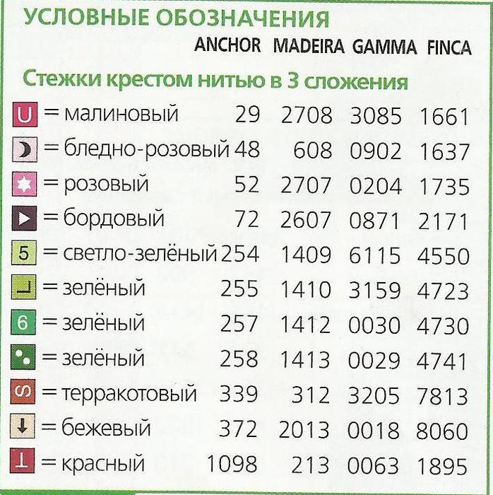 3937385_rozyishema1 (698x700, 97Kb)