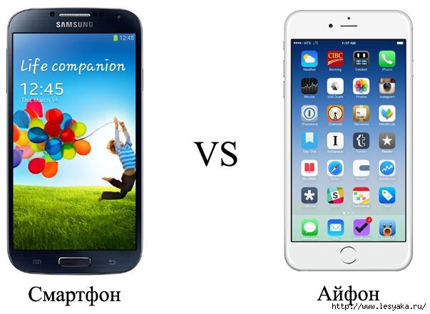 айфон против смартфонов/3925073_smar_iphone (603x441, 143Kb)