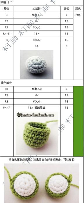 Вязание амигуруми. Куколка Лягушка (8) (289x700, 123Kb)