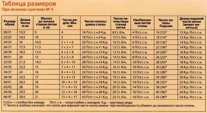 Размер для вязание петли