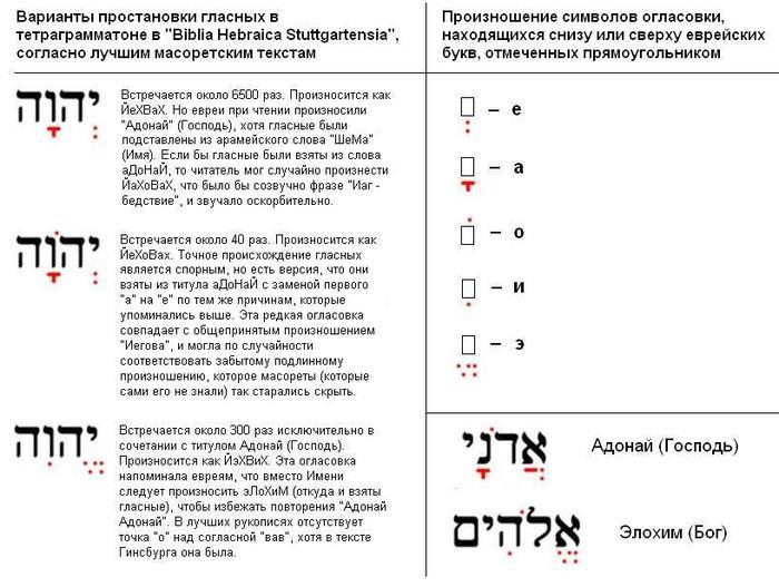 5421357_Oglasovka_Tetragrammi_moi (700x527, 69Kb)