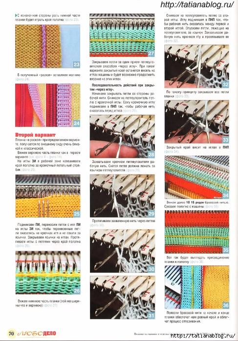 Вязание на однофонтурной машине модели с описанием