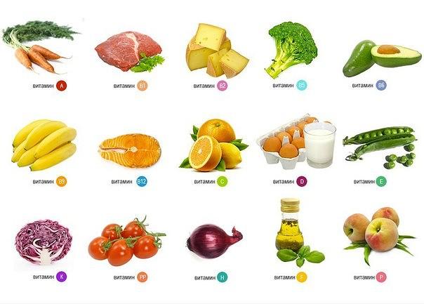vitamini (604x433, 51Kb)
