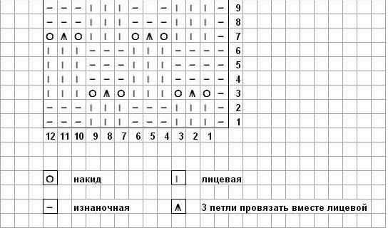 схема узора безрукавки(544x320, 47Kb)
