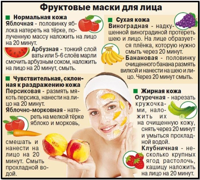 Очищающая маски для лица в домашних условиях рецепты