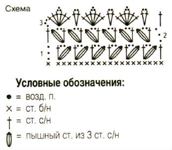 3937385_bolshoypalantincvetkomschemevyazaniespicamidlyazhenshchinvyazanyesharfymodnyemodeli (347x302, 27Kb)