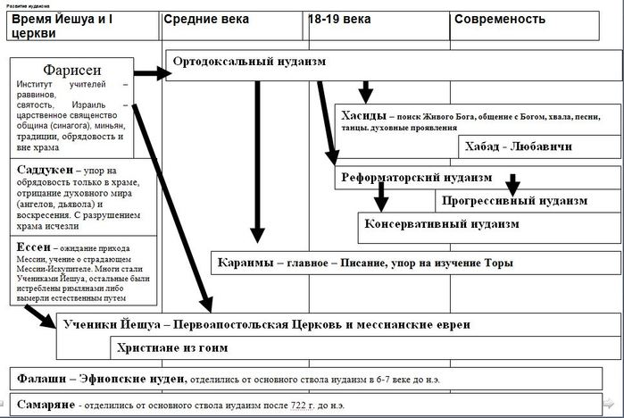 5421357_Snimok3 (700x468, 66Kb)