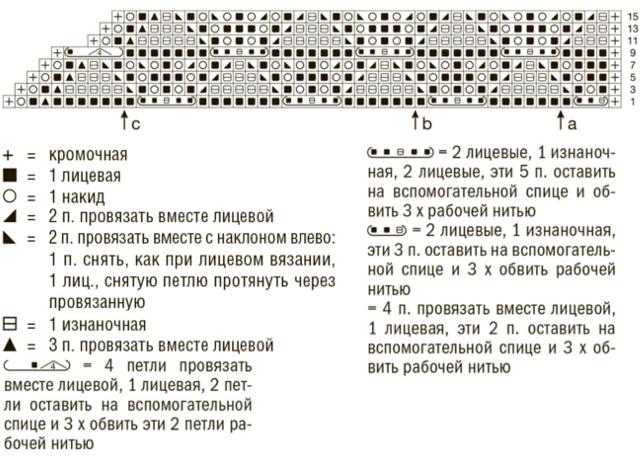 3937411_viazanieshalispicamiizmoherashema (640x456, 254Kb)