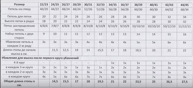 таблица носков (617x283, 149Kb)