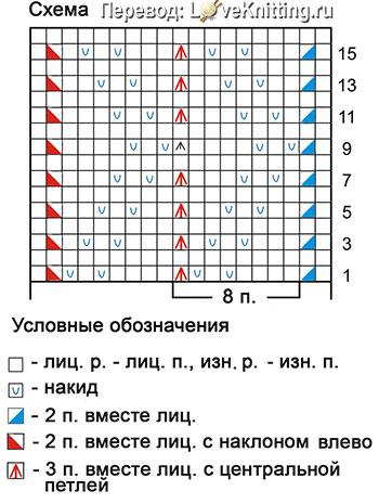 82-Shema-SAIT (350x465, 92Kb)
