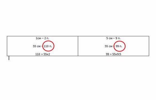 Как легко рассчитать петли перед РІСЏРанием3 (604x388, 29Kb)