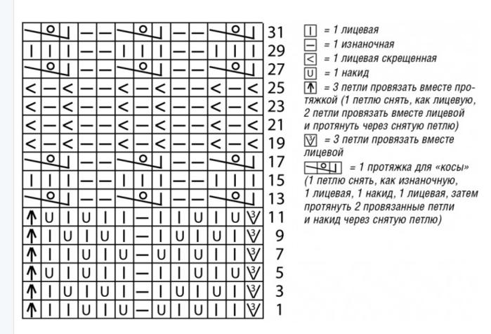 6018114_Kostum_iz_topa_i_ubki_v_pastelnih_tonah_2 (700x475, 245Kb)