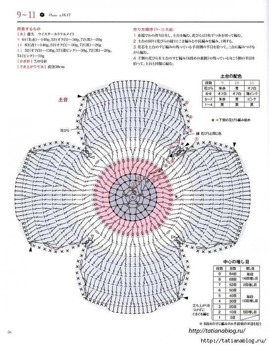 Asahi_Original_Crochet_Best_Selection_-_Rose_amp_amp_Rose_2017.page56 copy (543x700, 311Kb)