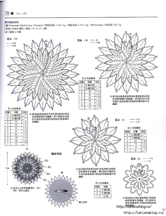 Asahi_Original_-_Lace_Crochet_Best_Pattern_124_Chinese.page103 copy (539x700, 272Kb)