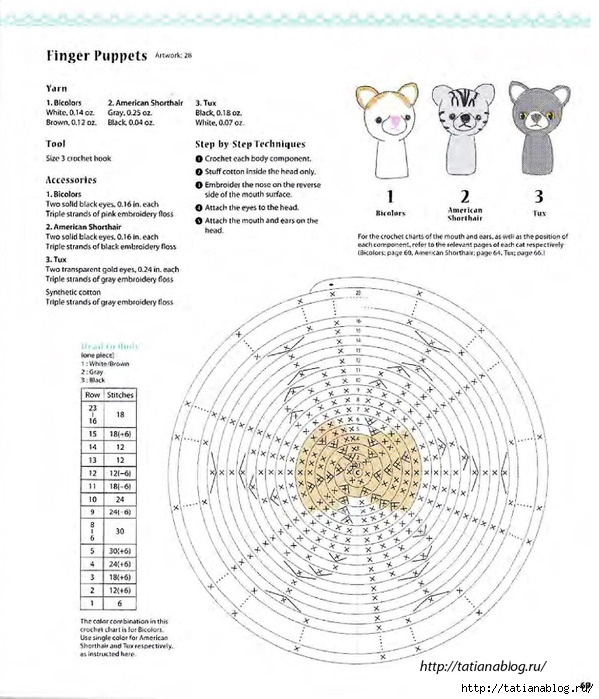 Ami_Ami_Kittens_-_Seriously_Cute_Crochet_2016.page70 copy (599x700, 253Kb)